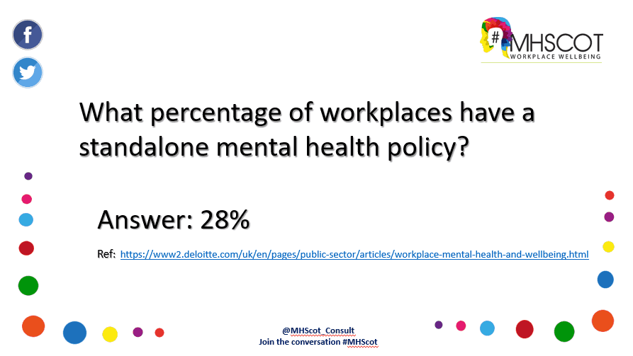 Supporting Employee Mental Health and Wellbeing